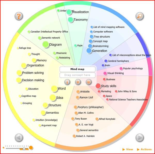 mindmapping-search-eyeplorer